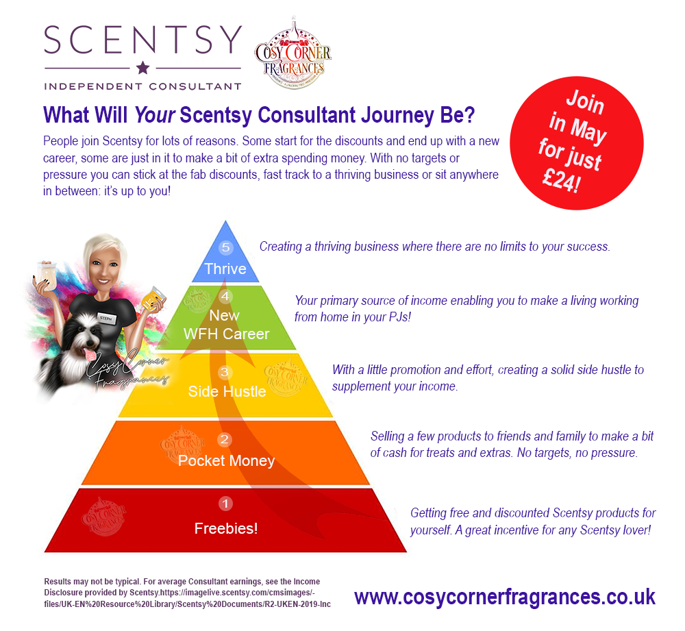 Become a Scentsy consultant